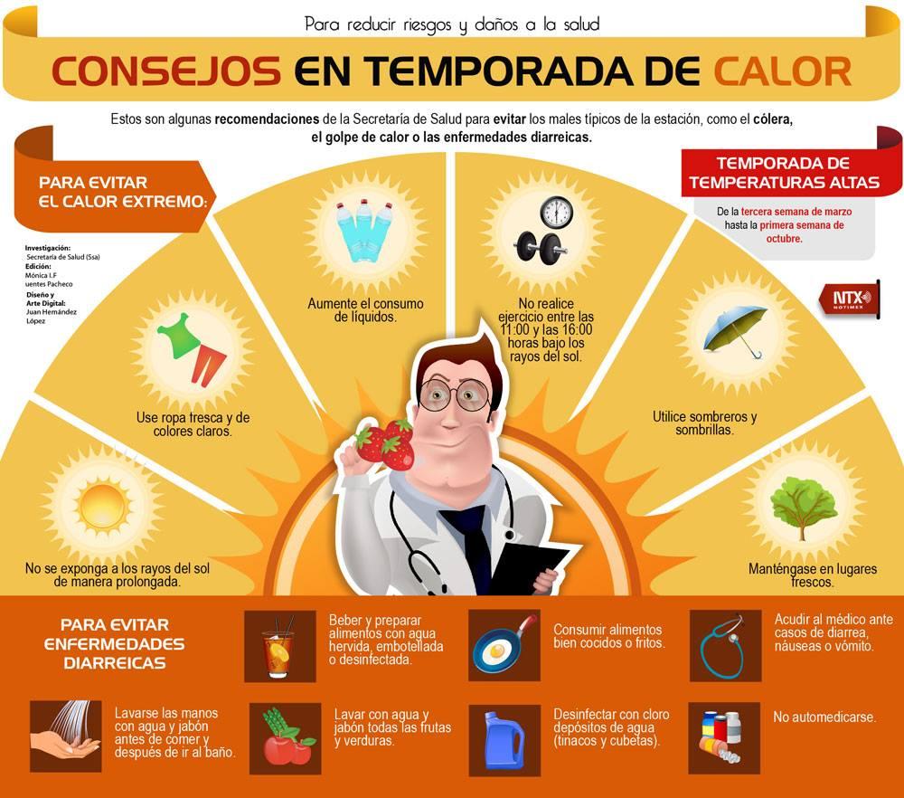 Consejos en temporada de calor infograf a insteract a for Oficina de infiltrados temporada 3