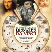#Infografía Lo que no sabías de Leonardo Da Vinci