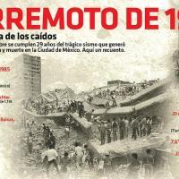 #Infografia Terremoto de 1985, en memoria de los caídos