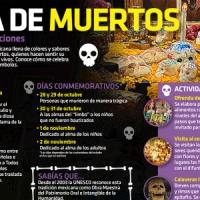 #Infografia Día de Muertos y sus tradiciones