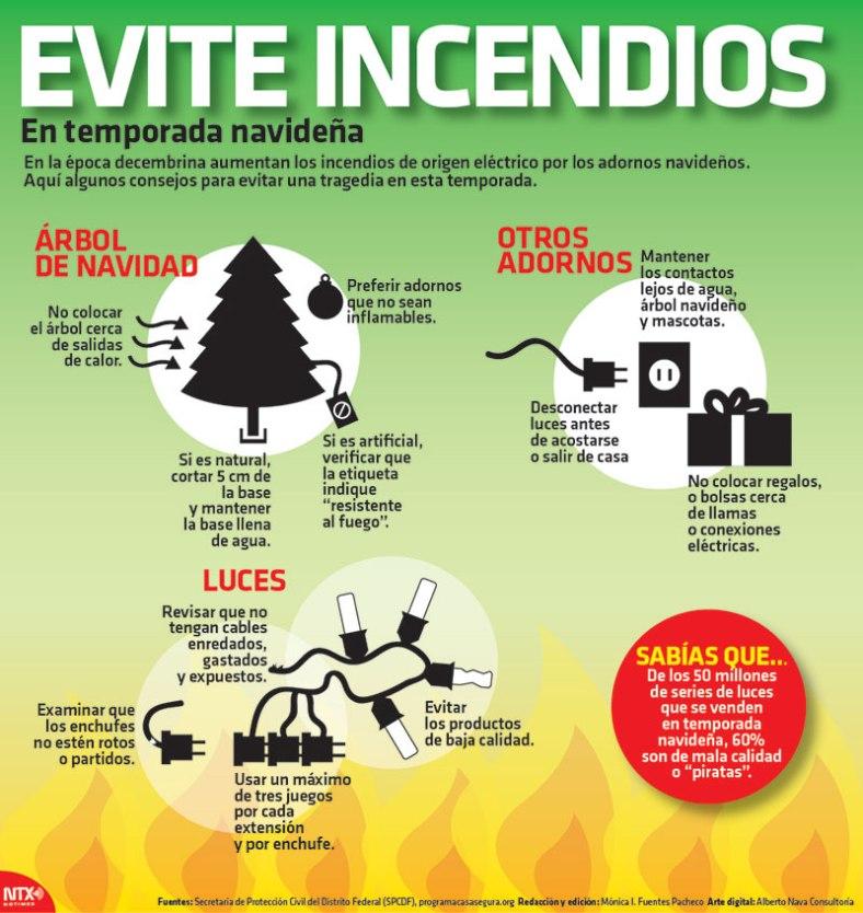 20161224-infografia-evite-incendios-en-temporada-navidena-candidman