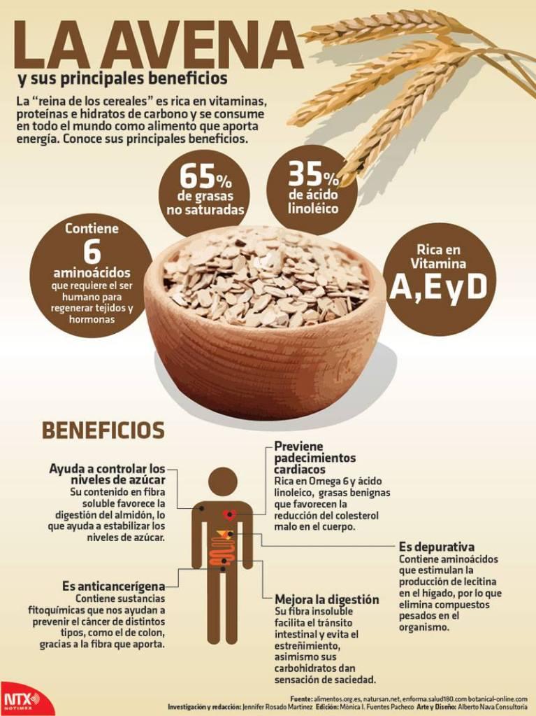20150220 Infografia La Avena y sus principales Beneficios @Candidman