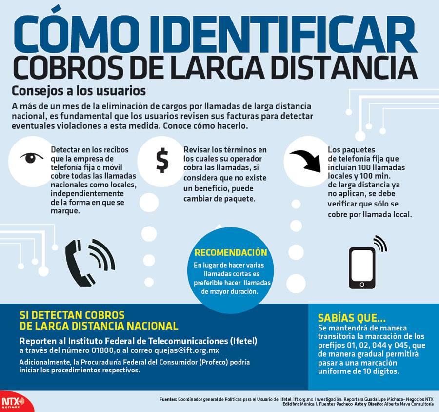 20150225 Infografia Como Identificar Cobros De Larga Distancia @Candidman