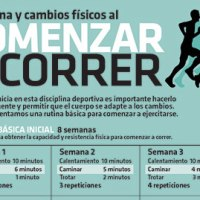 #Infografia Comenzar a correr, rutina y cambios físicos