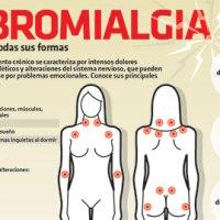 #Infografia Fibromialgia Dolor en todas sus formas