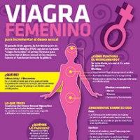 #Infografia Addyi el Viagra Femenino