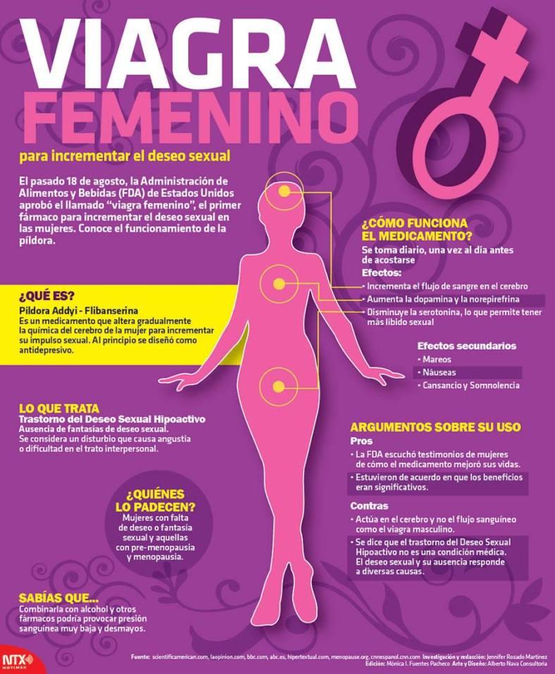 20150820 Infografia Addyi Viagra Femenino @Candidman