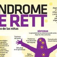 #Infografia Síndrome de Rett