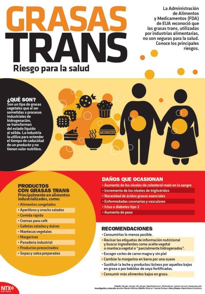 Resultado de imagen de infografia salud