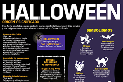 #Infografia Halloween, origen y significado | @Candidman