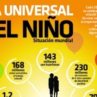 #Infografía Día Universal del Niño