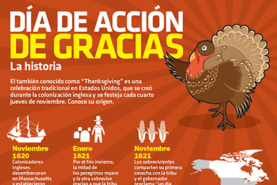thanksgiving day en español