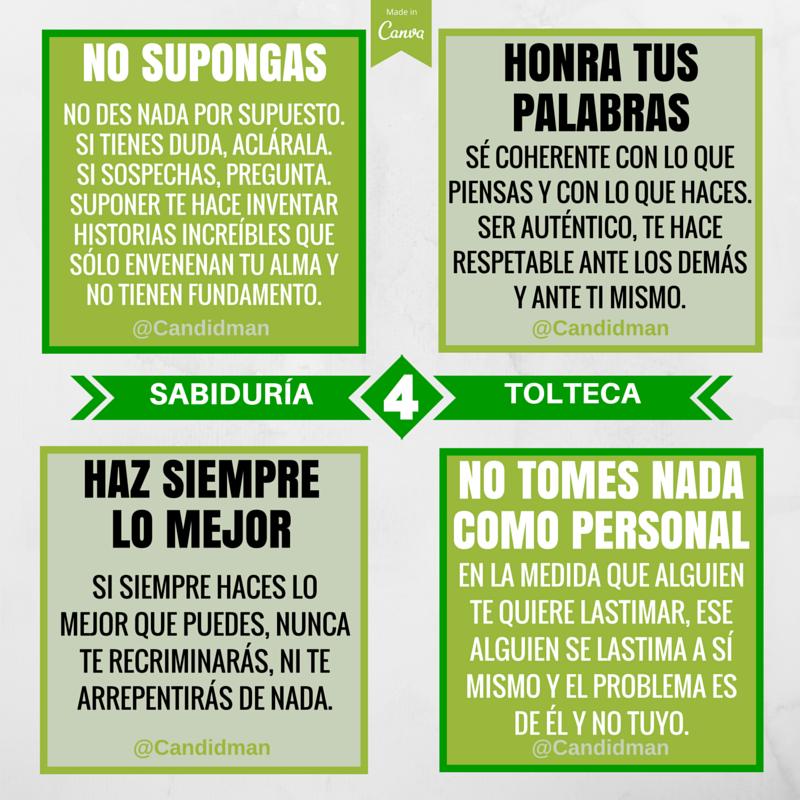 Fundamentos sabiduria hyperborea pdf to word