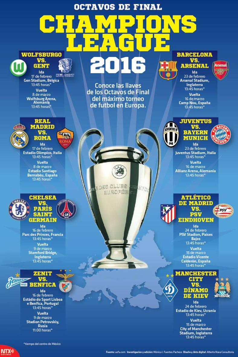 infograf a octavos de final de la champions league candidman. Black Bedroom Furniture Sets. Home Design Ideas
