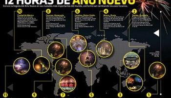9e89076611bf Infografía Rituales de Año Nuevo   @Candidman
