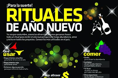 61337a45a997 #Infografía Rituales de Año Nuevo   @Candidman
