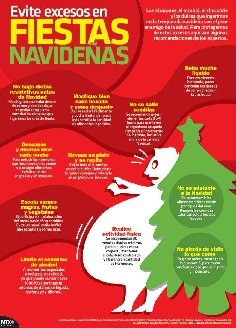 20161221-infografia-evite-excesos-en-fiestas-navidenas-candidman