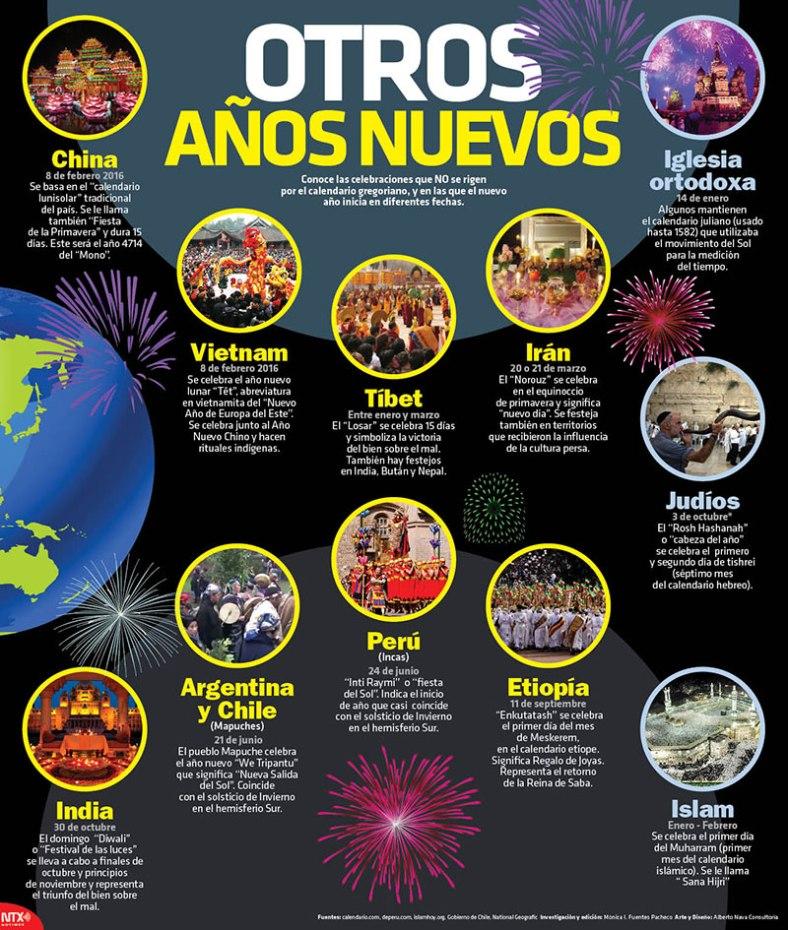 20161231-infografia-otros-anos-nuevos-candidman