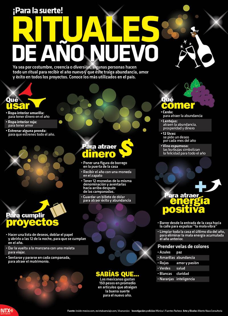 a9d80d45ae83 20161231-infografia-rituales-de-ano-nuevo-candidman