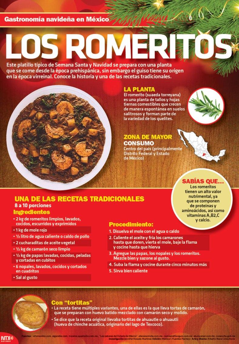 2137-20151211-infografia-los-romeritos-gastronomia-navidena-candidman