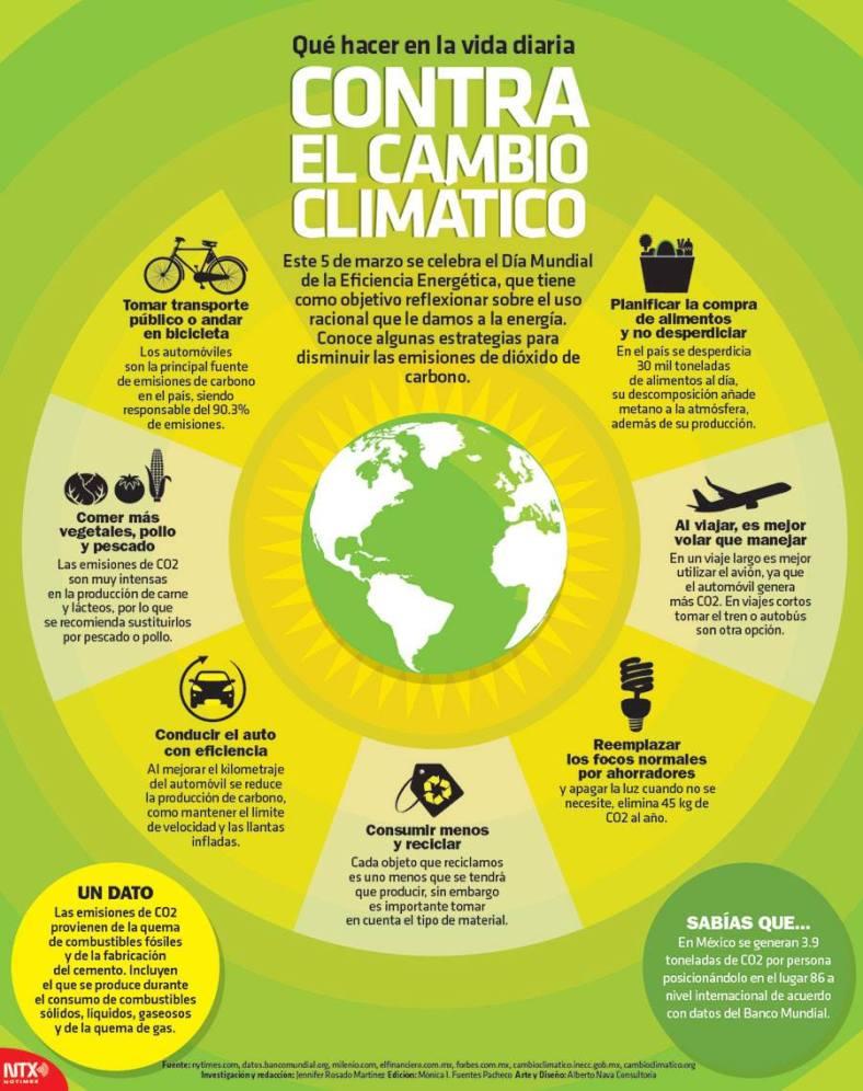 Infograf a qu hacer en la vida diaria contra el cambio clim tico candidman - Oficina espanola de cambio climatico ...