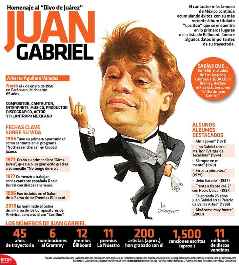 20160828 Infografia Juan Gabriel @Candidman