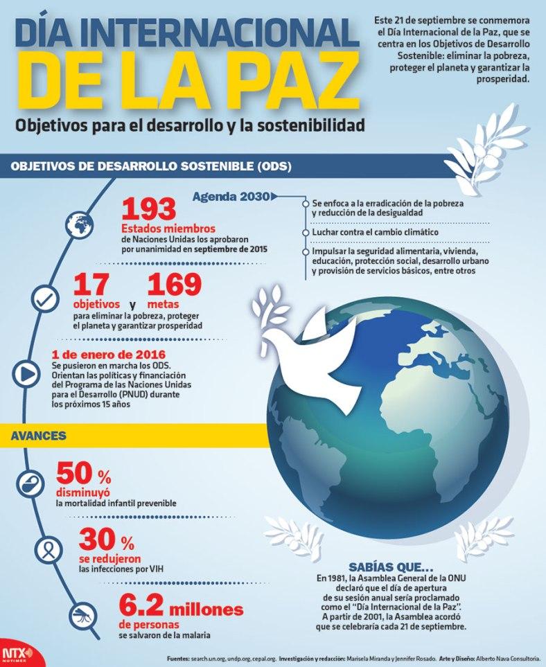 20160921-infografia-dia-internacional-de-la-paz-candidman