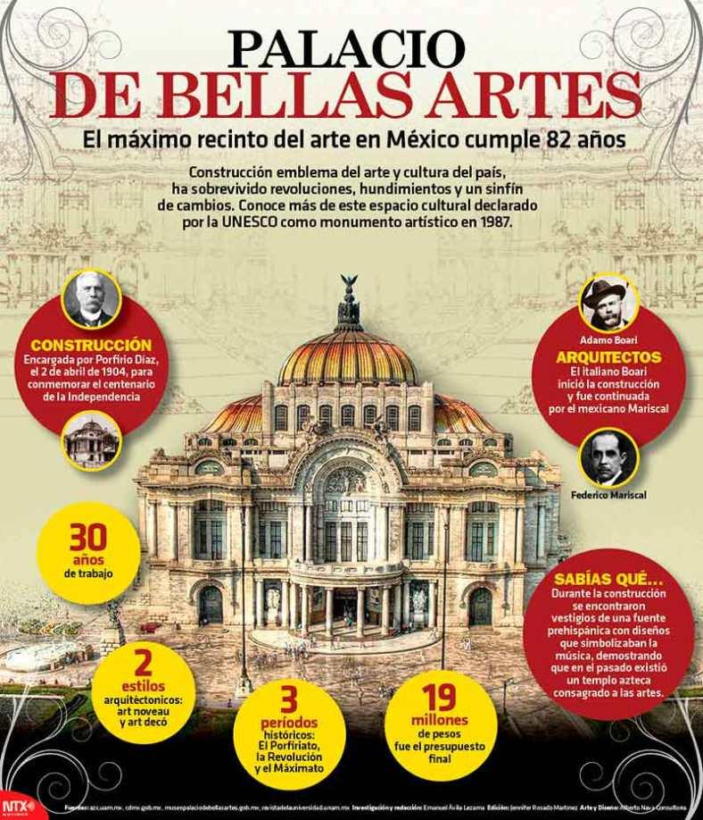 20160930-infografia-palacio-de-bellas-artes-el-maximo-recinto-de-arte-en-mexico-cumple-82-anos-candidman