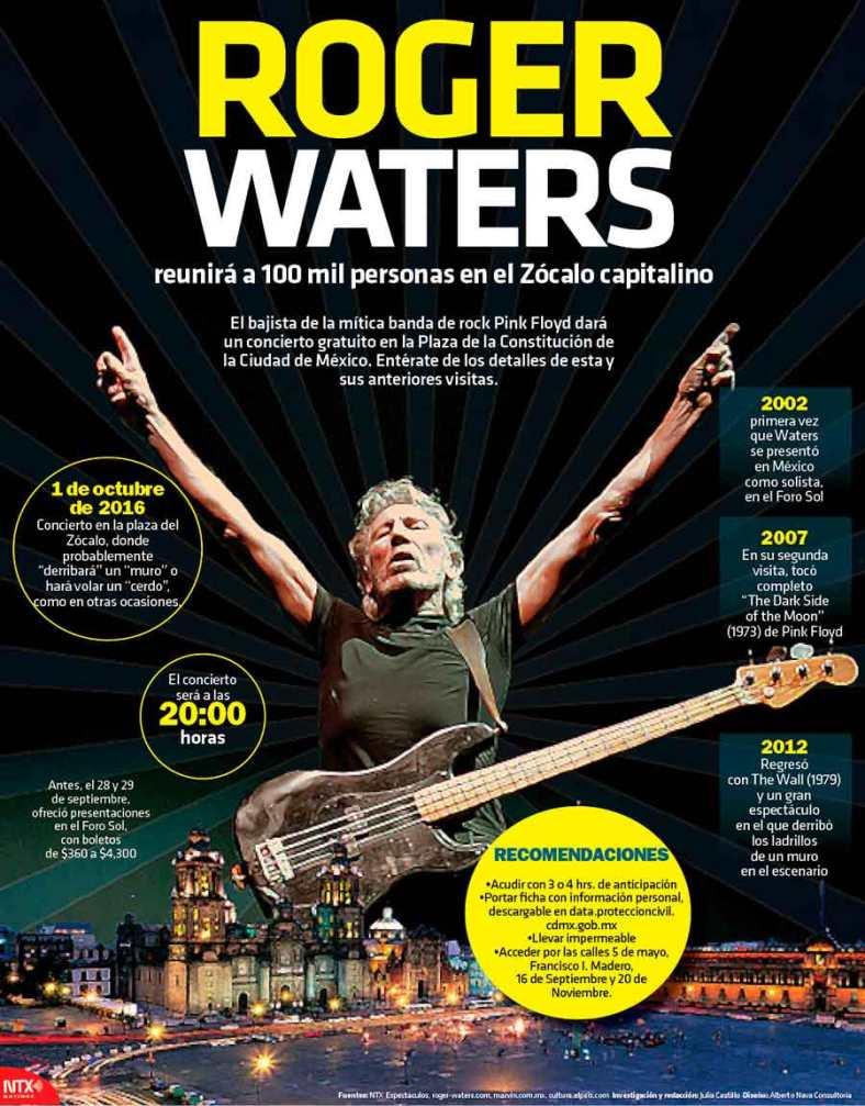 20161001-infografia-roger-waters-candidman
