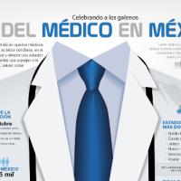 #Infografia #DiaDelMedico en México