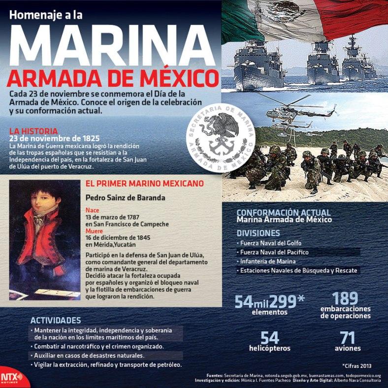20161123-infografia-homenaje-a-la-marina-armada-de-mexico-candidman