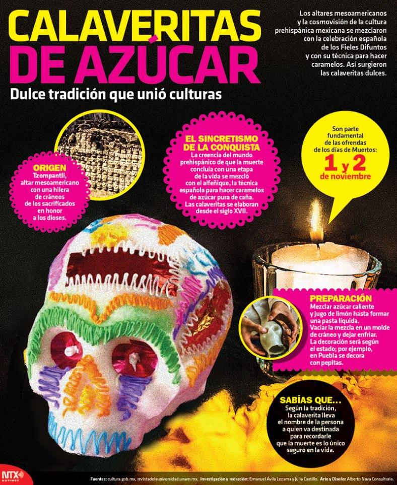 3141-20161028-infografia-calaveritas-de-azucar-dulce-tradicion-que-unio-culturas-candidman