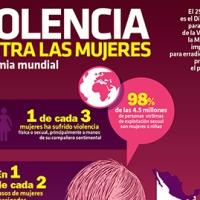 #Infografia Día Internacional para la Eliminación de la Violencia contra la Mujer #DiaNaranja