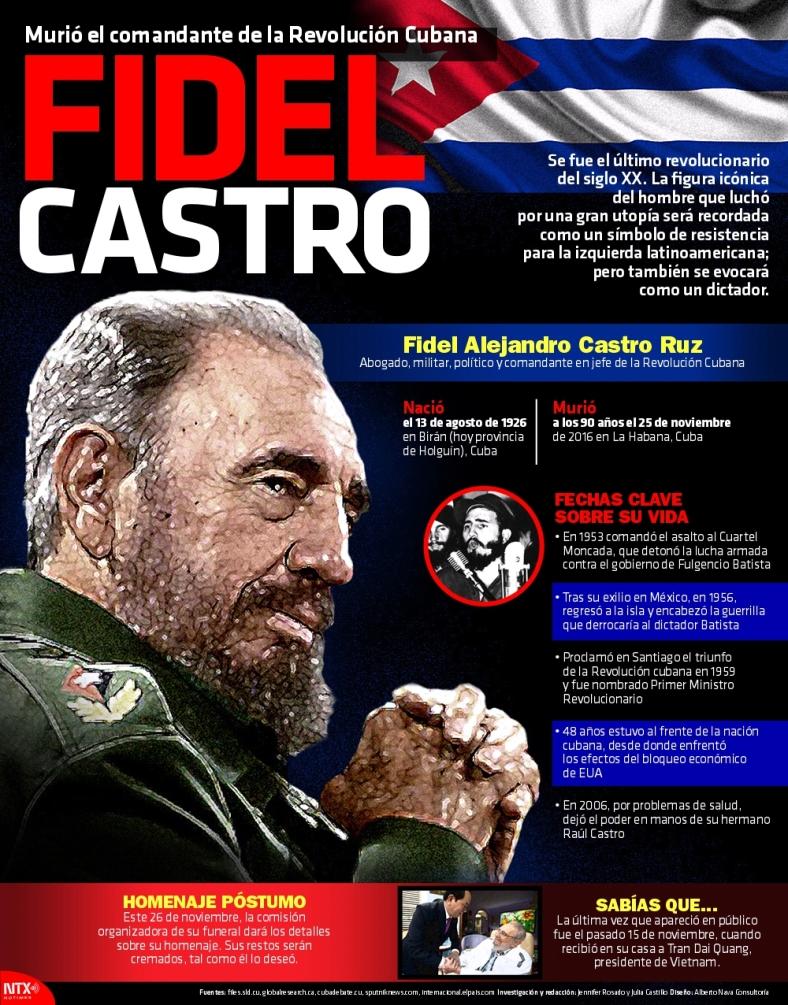 3239-20161126-infografia-murio-el-comandante-de-la-revolucion-cubana-fidel-castro-candidman-o
