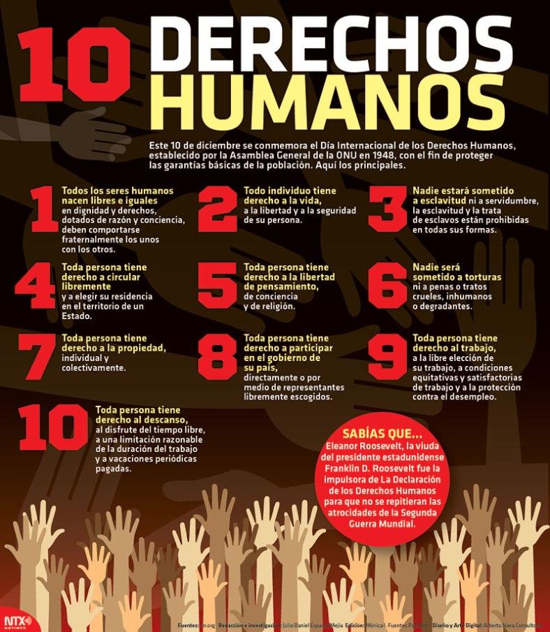 20161210-infografia-10-derechos-humanos-candidman