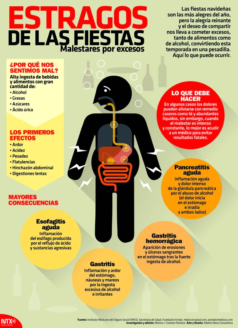 20161231-infografia-estragos-de-las-fiestas-candidman