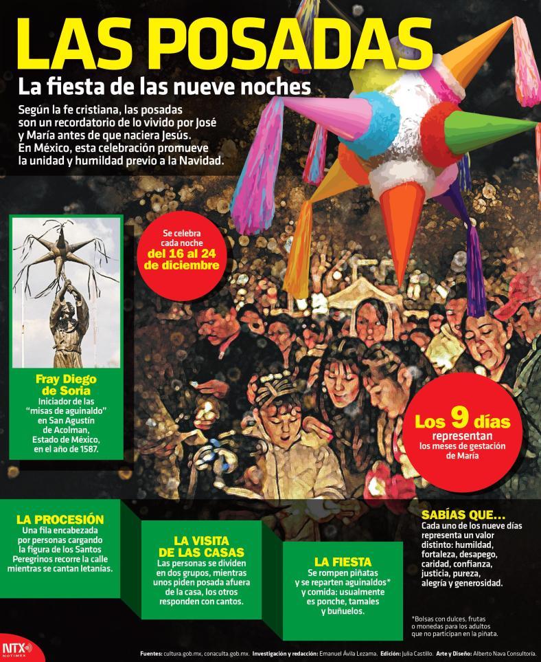 3289-20161210-infografia-las-posadas-la-fiesta-de-las-nueve-noches-candidman