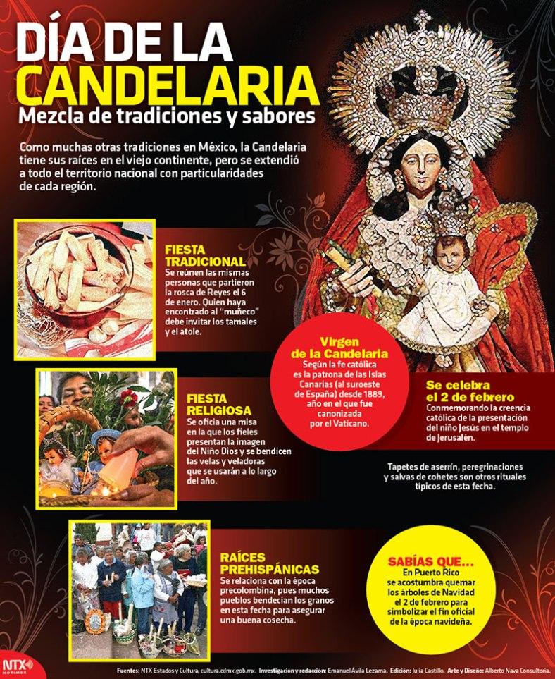 3475-20170202-infografia-dia-de-la-candelaria-mezcla-de-tradiciones-y-sabores-candidman