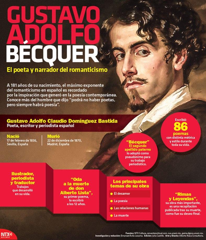 3532-20170216-infografia-gustavo-adolfo-becquer-el-poeta-y-narrador-del-romanticismo-candidman