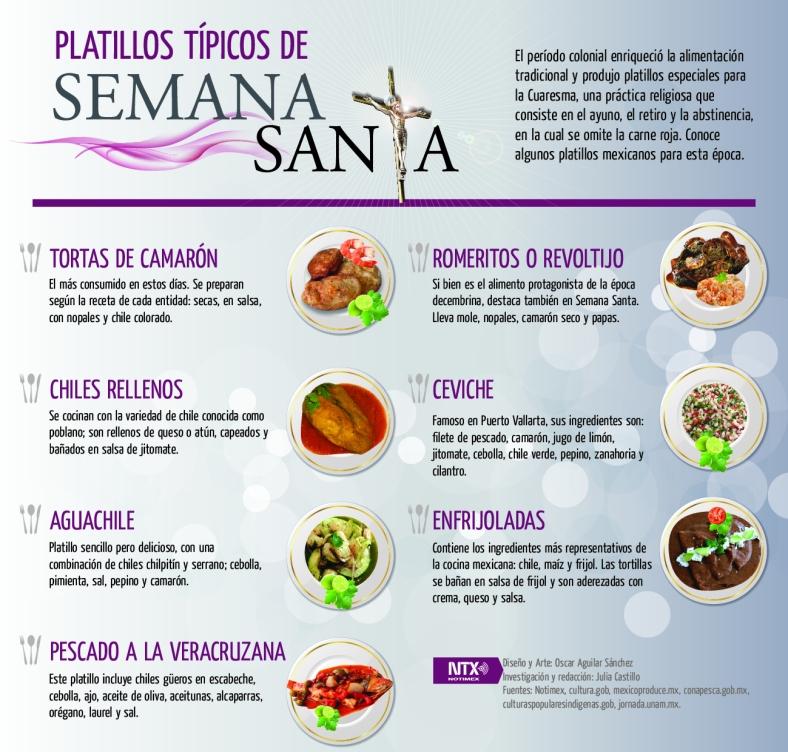 3690 20170412 Infografia - Platillos típicos de Semana Santa @Candidman