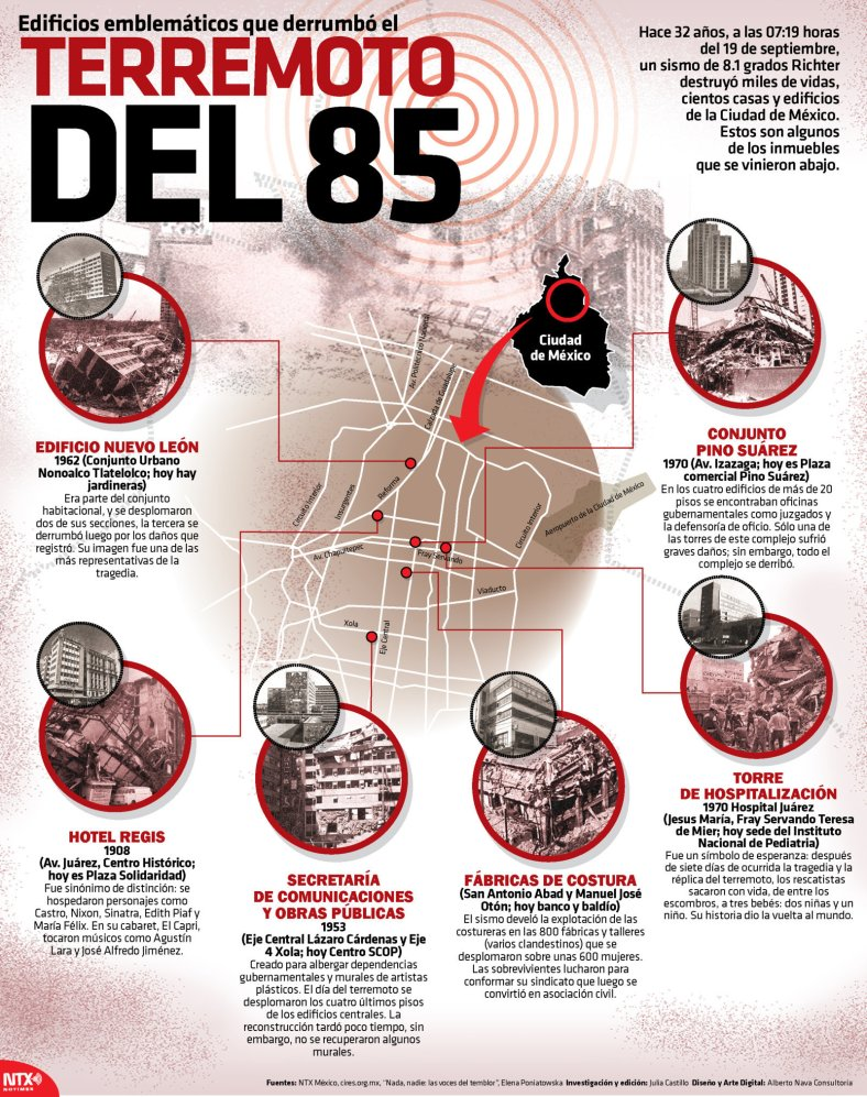 20170919 Infografia - Edificios emblemáticos que derrumbó el Terremoto del 85 @Candidman X