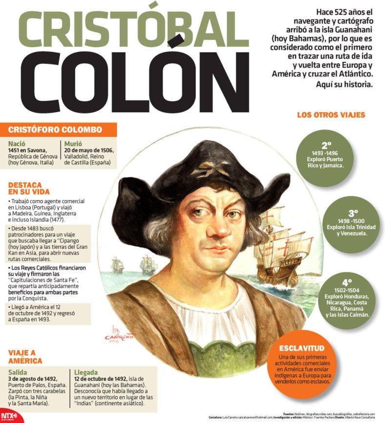 20171012 Infografia - Cristóbal Colón @Candidman X