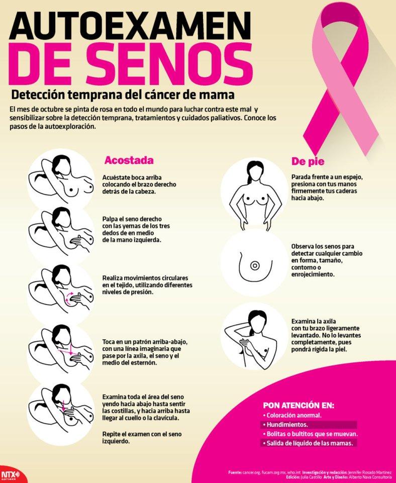 20171019 Infografia - Autoexamen de senos @Candidman X